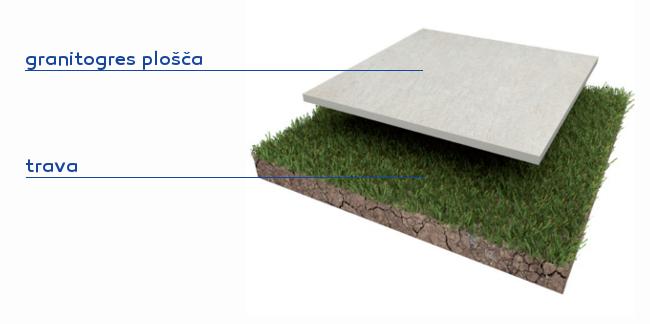 TOPDOM granitogres plosce polaganje na travo Del conca